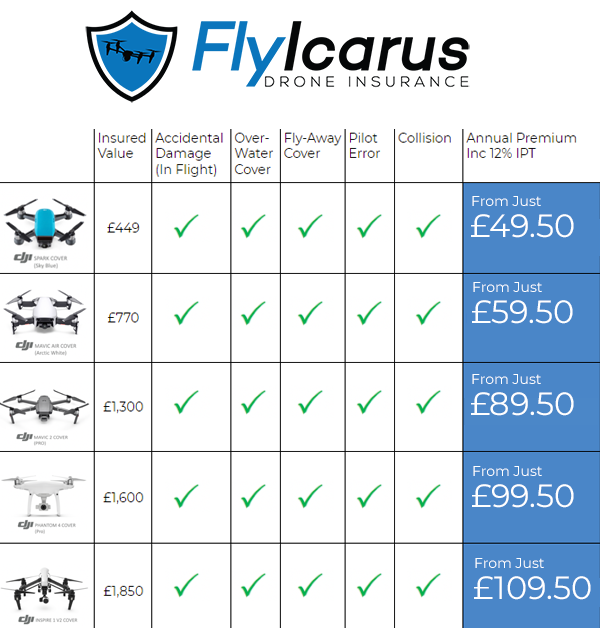 FlyIcarus FPVUK Hobby Drone Insurance Pricing Table Vertical